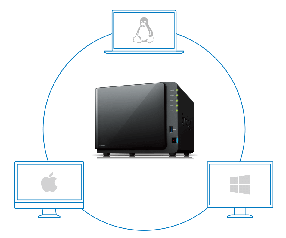 MichaelSoft - Synology Network Attached Server NAS for Business, Home