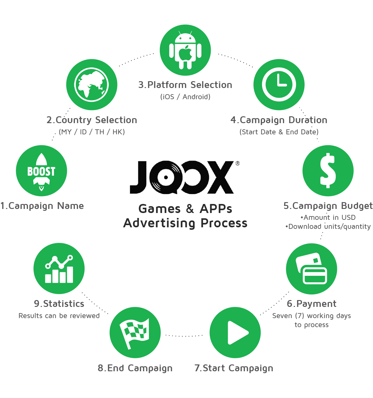 Joox advertisement michaelsoft most effective exposure for app michaelsoft joox advertisement platform stopboris Images